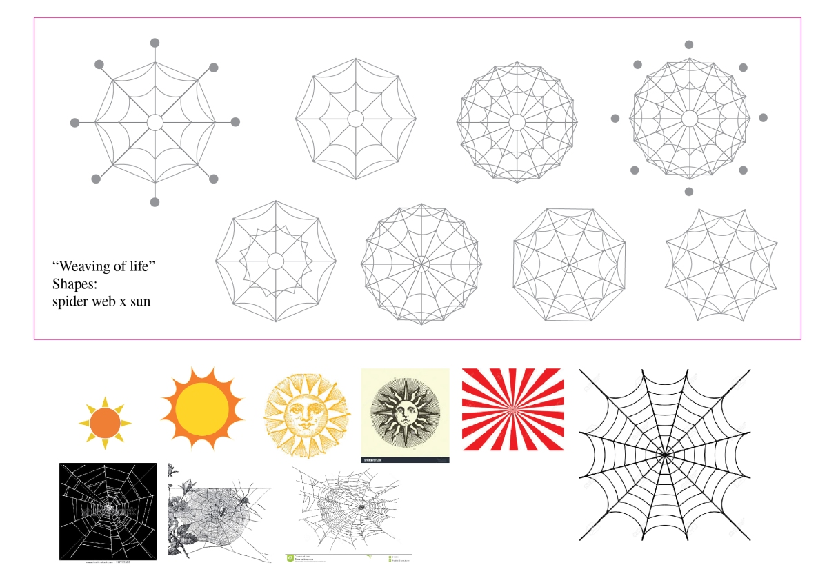 Sunweb symbolism ppt-03